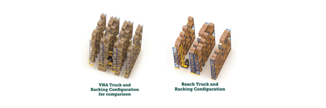 vnz truck vs reach truck racking configurations